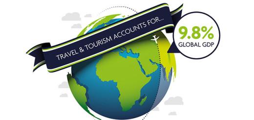 World Travel & Tourism Council [WTTC]